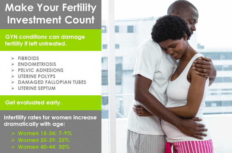 CIGC Fertility Web Image for WTOP 2