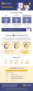 Hysterectomy Infographic v3-1
