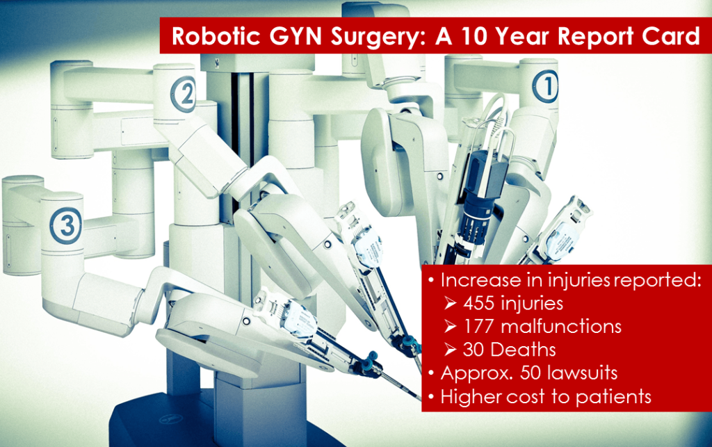Robotic gyn surgery Report card